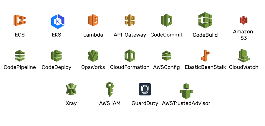 AWS Tools - DevOps Services