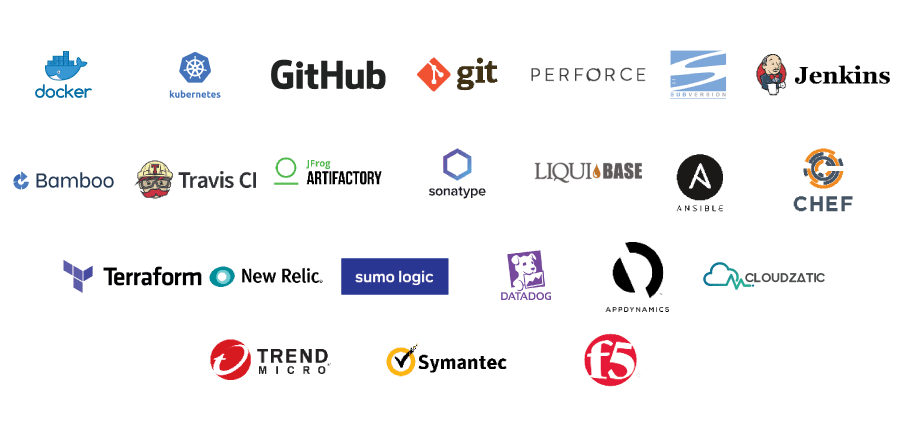 Open Source Tools - DevOps Services