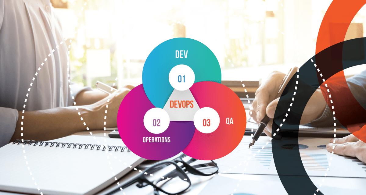 Devops Featured - What is DevOps – A Beginner's guide