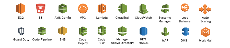 AWS Services1 - Microsoft Solutions on AWS
