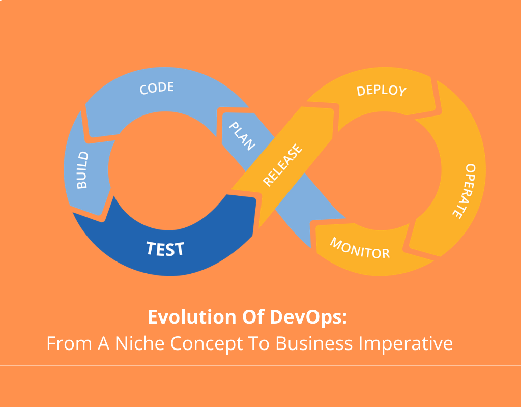 Evolution Of DevOps: From A Niche Concept To Business Imperative