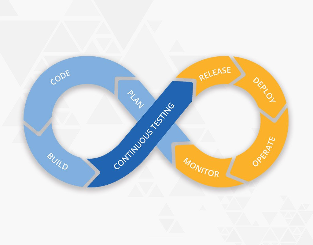 imgpsh fullsize anim 1 - DevOps: Evolution from a niche concept to business imperative