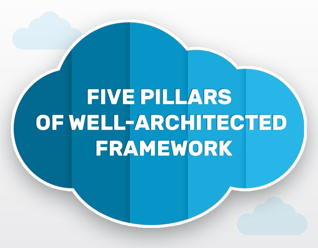 aws - AWS Well Architected framework: A Complete Checklist
