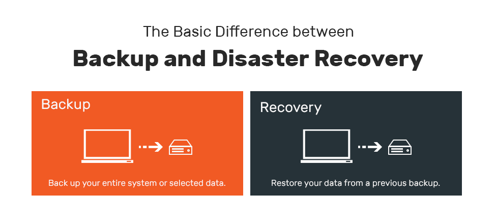 backup disaster recovery - The Future of Cloud Computing: Top 10 Trends CIOs Should Know