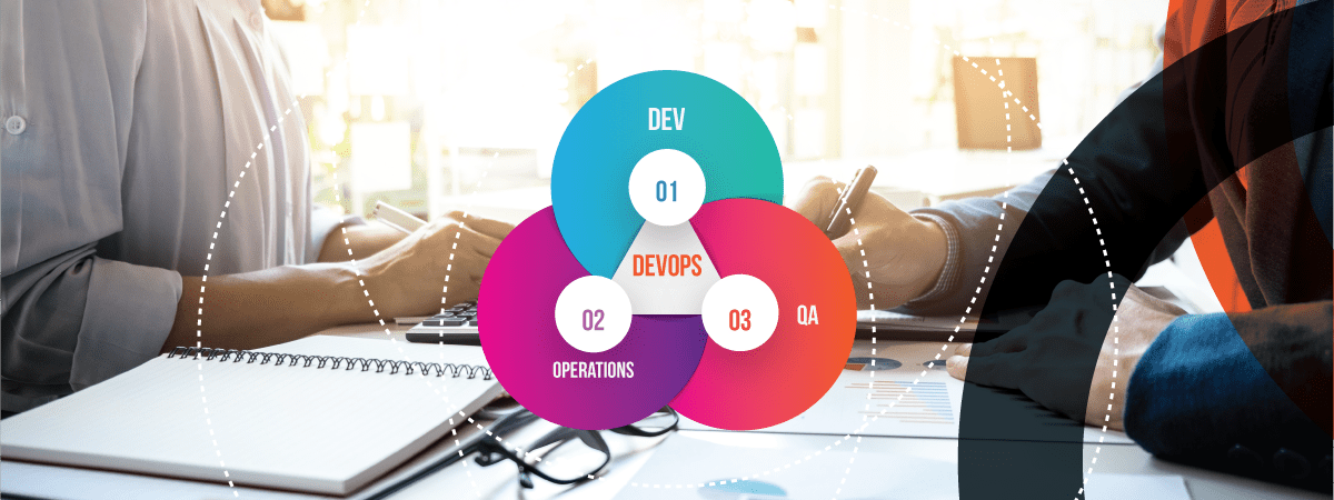 Case Study - Modernizing Software Development and Cloud Infrastructure with DevOps