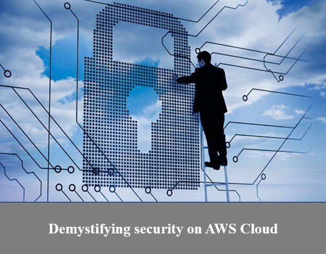 Demystifying security on AWS Cloud - Home