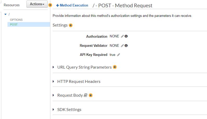 Method Request - API Gateway