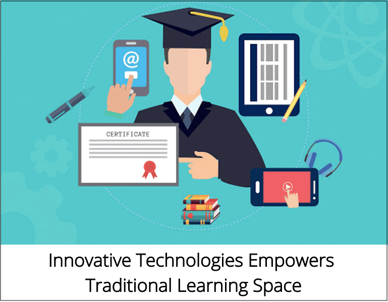 How Technology Is Changing Traditional Learning Methods - Blog