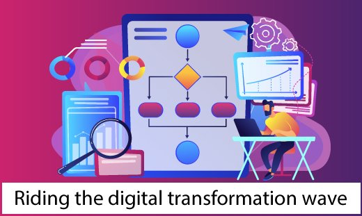 The digital transformation wave - Riding the digital transformation wave