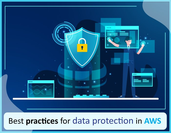 Best practices for data protection in AWS image - Best practices for data protection in AWS