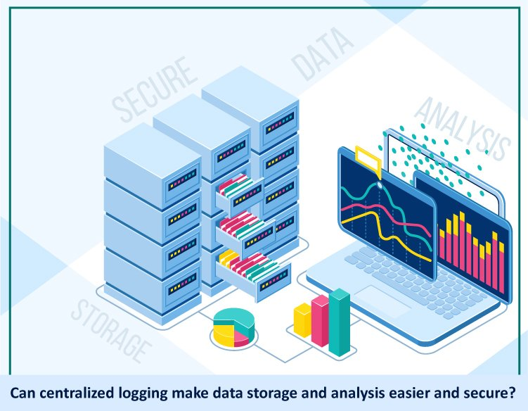 Jan blog - Can centralized logging make data storage and analysis easier and secure?