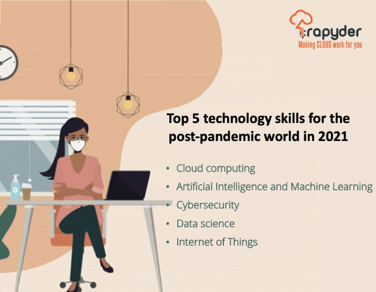 Top 5 Hottest Technical skills in demand in 2021 and beyond